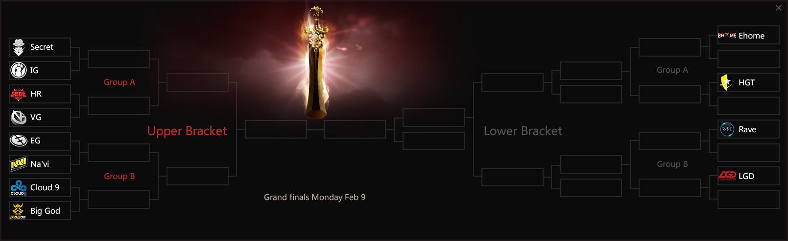 Сетка плей-офф DAC 2015