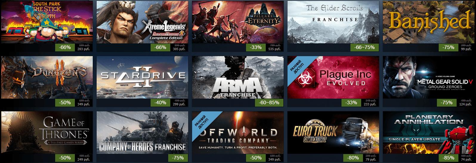 Летняя распродажа Steam 2015: день седьмой