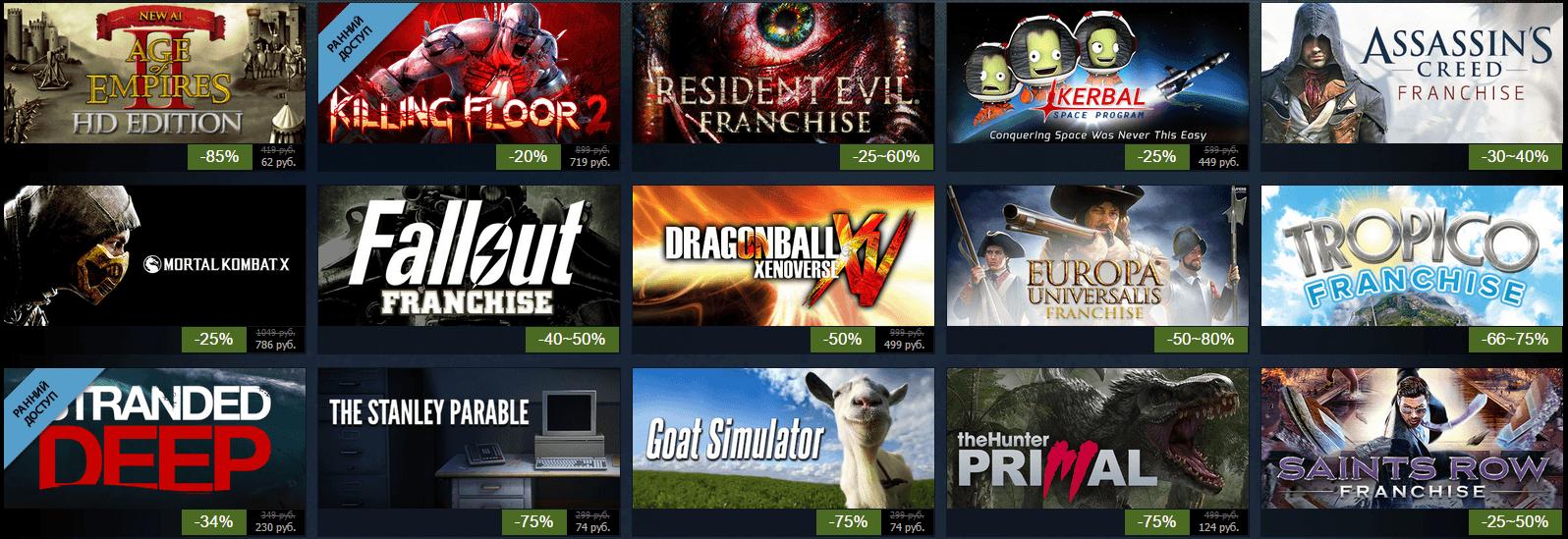 Летняя распродажа Steam 2015: день девятый