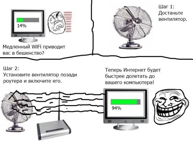 Быстрый Wi-Fi