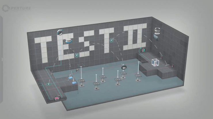 Perpetual Testing Initiative Screenshot