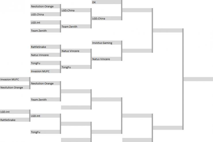 Сетка Alienware Cup 2013 (после 1/16 финала нижней сетки)