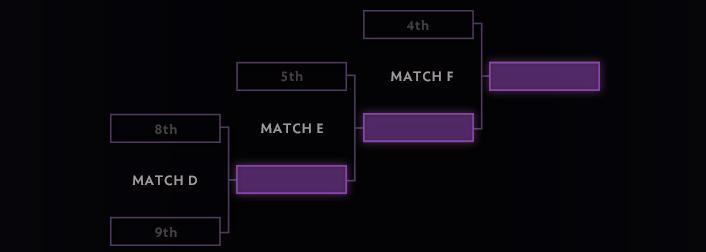 Сетка второй группы третьей фазы