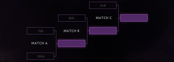 Сетка первой группы третьей фазы