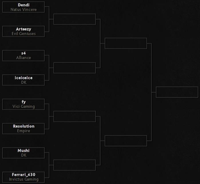 The International 2014: сетка одиночного чемпионата